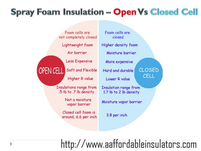Blown in r value insulation calculator r value of batt for Blown in insulation vs batts